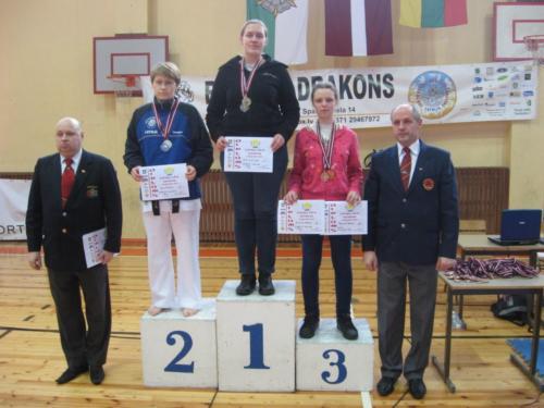 Latvijas J.K.A. karatē-do čempionāts -2013